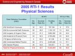 2005 rti 1 results physical sciences