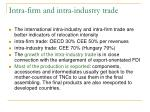 intra firm and intra industry trade
