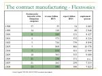 the contract manufacturing flextronics