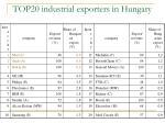 top 20 industrial exporters in hungary