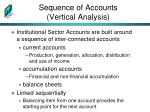 sequence of accounts vertical analysis