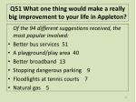 q51 what one thing would make a really big improvement to your life in appleton