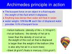 archimedes principle in action
