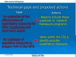 technical gaps and proposed actions