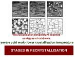 stages in recrystallisation