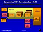 components of air s conventional injury model