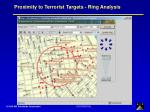 proximity to terrorist targets ring analysis