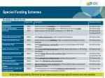 special funding schemes