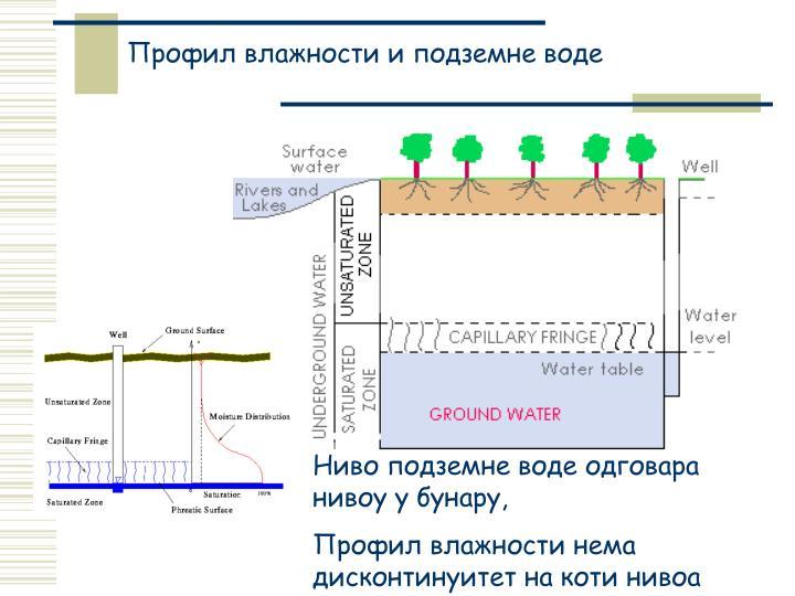 Профил влажности и подземне воде