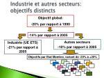 industrie et autres secteurs objectifs distincts