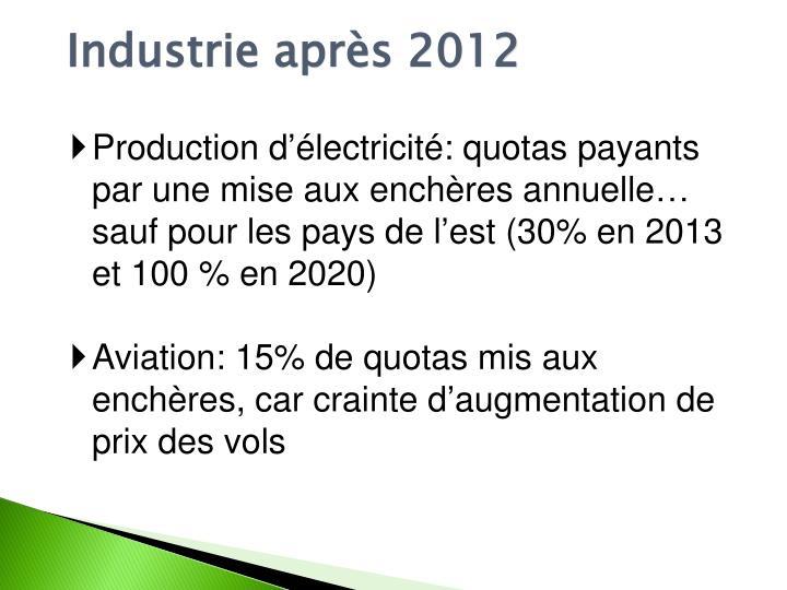 Industrie après 2012
