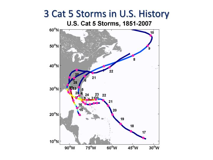 3 Cat 5 Storms in U.S. History