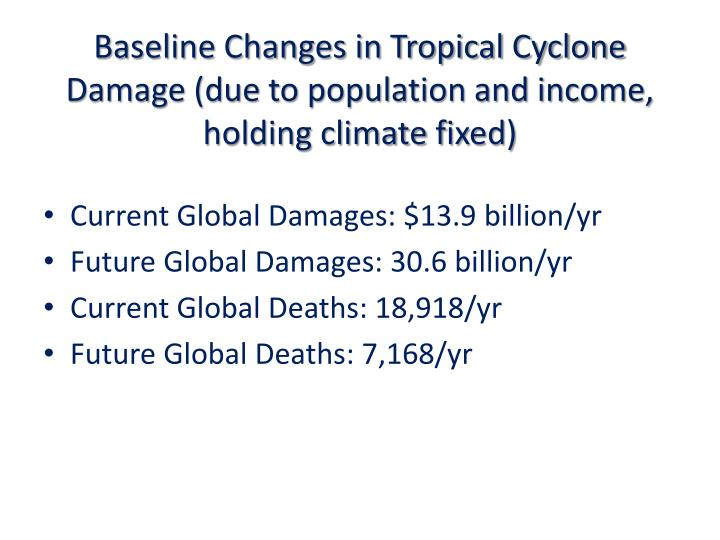Baseline Changes in Tropical Cyclone Damage (due to population and income, holding