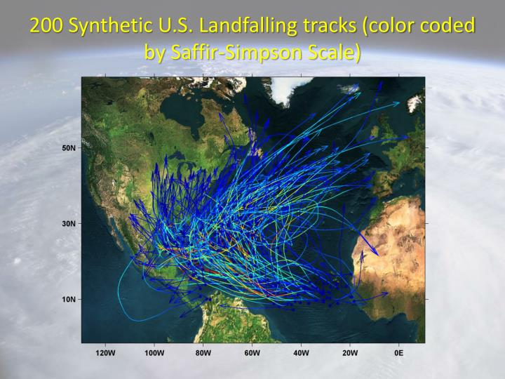 200 Synthetic U.S. Landfalling tracks (color coded by