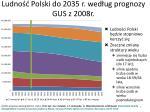 ludno polski do 2035 r wed ug prognozy gus z 2008r