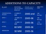 additions to capacity