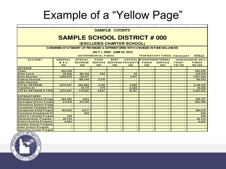 """Example of a """"Yellow Page"""""""