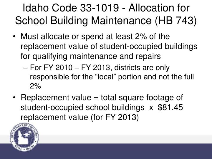 Must allocate or spend at least 2% of the replacement value of student-occupied buildings for qualifying maintenance and repairs