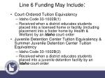 line 6 funding may include2