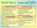 world war i cause and effect