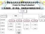2 center for drug evaluation