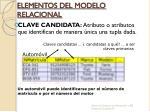 elementos del modelo relacional2