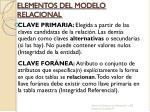 elementos del modelo relacional3
