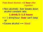 peak blood alcohol 1 hour after ingestion