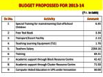 budget proposed for 2010 11 cont