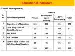 educational indicators
