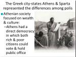 the greek city states athens sparta represented the differences among polis