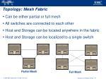 topology mesh fabric