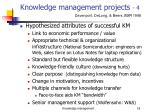 knowledge management projects 4