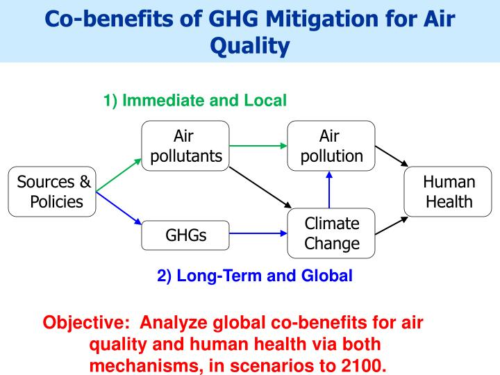 air quality and climate change as 12-3 chapter 12 air quality and climate change and diesel fuel or alternative fuels the bay area does experience levels that exceed the state pm-10 and pm-25 standards on a fairly regular basis.