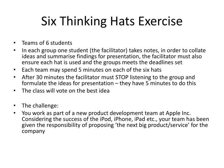 Six Thinking Hats Exercise