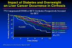 impact of diabetes and overweight on liver cancer occurrence in cirrhosis