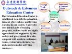 outreach extension education center