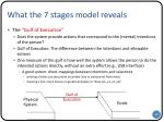 what the 7 stages model reveals1