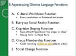 ii appreciating diverse language functions1