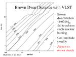 brown dwarf science with vlst6