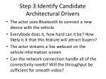 step 3 identify candidate architectural drivers1