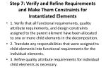 step 7 verify and refine requirements and make them constraints for instantiated elements