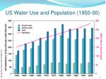 us water use and population 1950 00