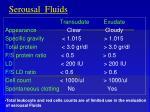 serousal fluids2