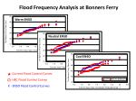 flood frequency analysis at bonners ferry