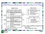 atm protocol reference model in the user plane