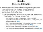 results perceived benefits