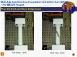 multi site soil structure foundation interaction test misst pre neesr project