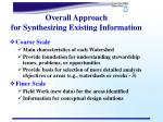 overall approach for synthesizing existing information
