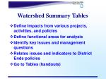 watershed summary tables
